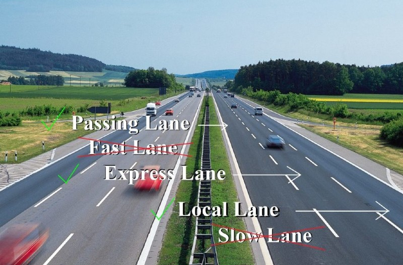 22 Unwritten Road Rules Every Driver Should Follow Passing Lane