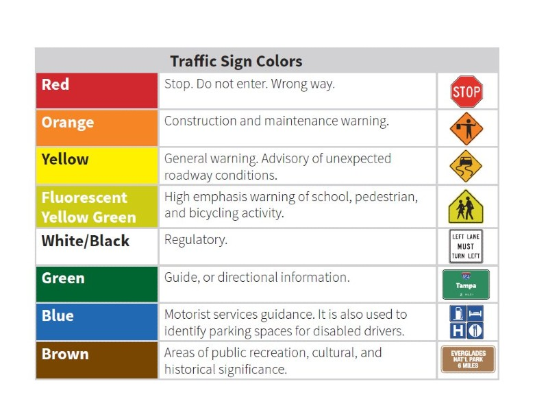 How Color Are Highway Construction Signs Meaning Of Sign Colors
