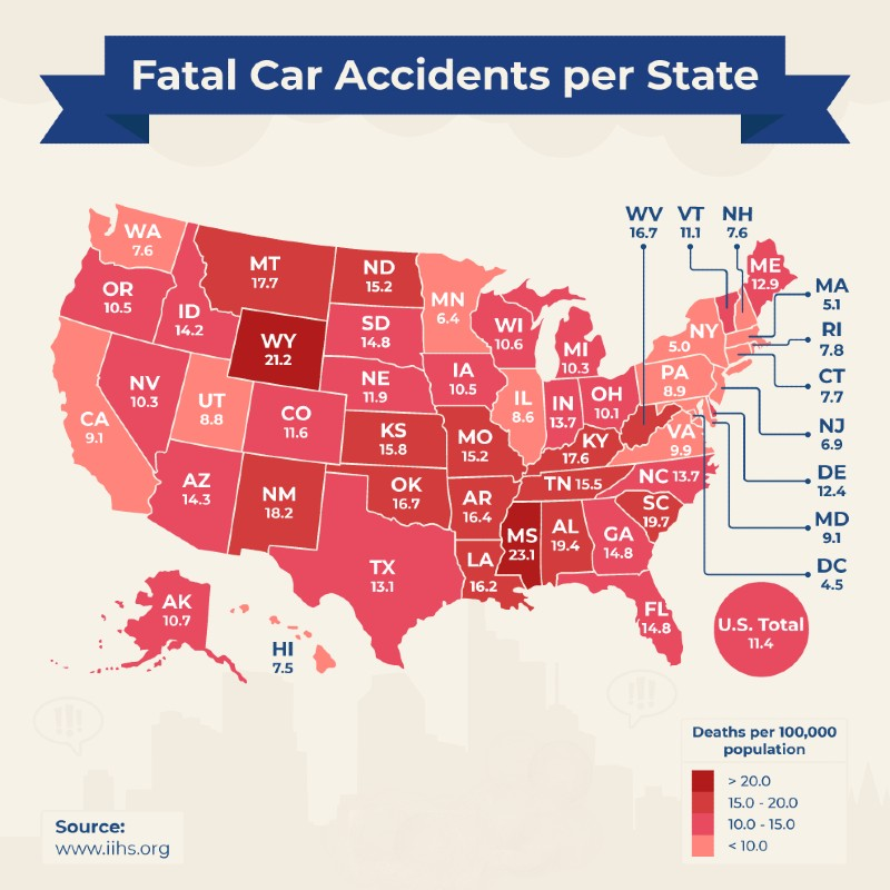 How Many People Die From Texting & Driving Every Year How Many Accidents Happen Each Year