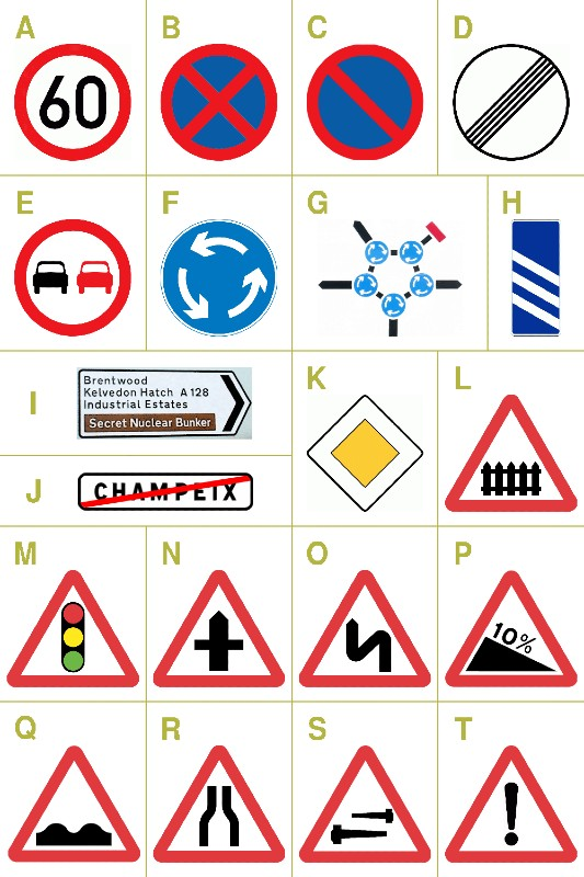 Industrial Traffic Sign
