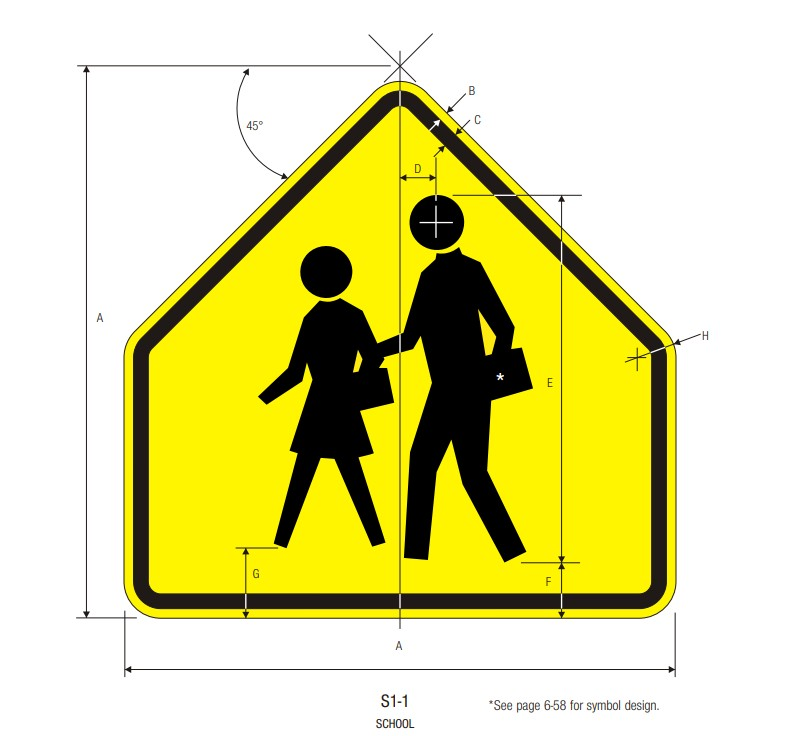 10 Most Common Warning Signs On The Road School Zone