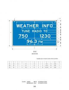 Weather Info Tune Radio2